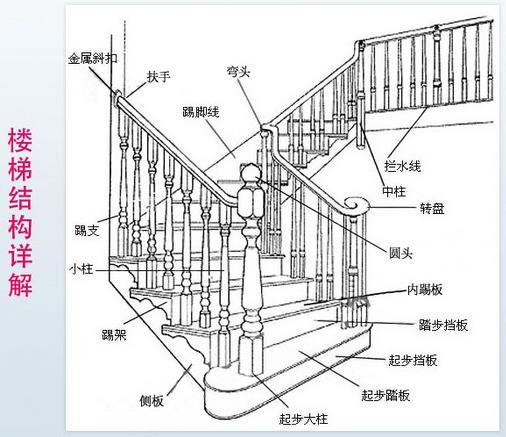 转梯空间设计图